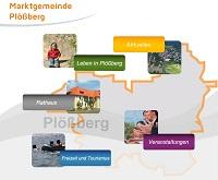 JPG Homepage Plößberg